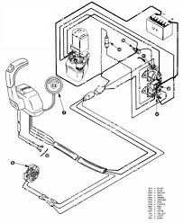volvo penta power trim wiring diagram wiring diagrams volvo penta trim wiring diagram nilza