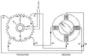 submarine electrical systems chapter  elementary wiring diagram of d c governor control allis chalmers