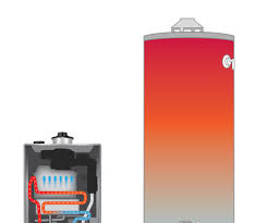 Ecosmart Tankless Water Heater Sizing Chart Saving Energy While Heating Water With A Tankless Water Heater