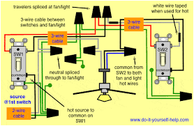 wiring diagrams for a ceiling fan and light kit do it yourself Wiring a Three Wire Switch to a Ceiling Fan wiring diagram, fan light kit and 3 way switches