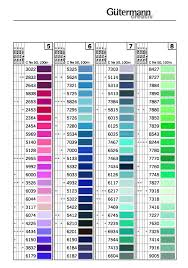 Thread Shade Cards Zip Colour Charts Fast Delivery