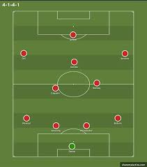 Soccer Lineups Arsenal Vs Liverpool Predicted Lineups And Tactical Preview