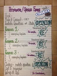 persuasive essay anchor chart grade oreo i have a graphic persuasive essay anchor chart grade 5 oreo i have a graphic organizer to accompany