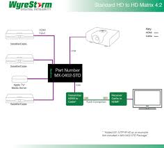4x2 hdmi matrix switch allow hdmi source to be distributed over wiring diagram
