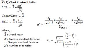 shewhart control charts gigawiz aabel ng shewhart control charts for variables