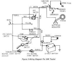 john deere wiring diagram lt wiring diagram john deere 42 mower deck parts diagram image about