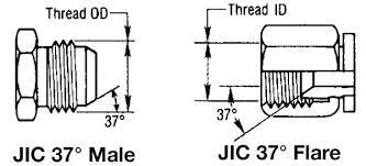 Jic Fittings Size Chart Topline Machinery
