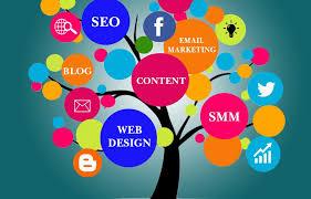 How digital marketing can grow your business - Wall-Street.com