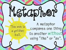 Simile Anchor Chart 32 Unmistakable Metaphor Chart