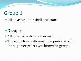 Honors Chemistry Chapter 6 Electron configuration and the Periodic ...