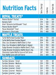 Dairy Queen Menu Calories Chart 15 Shocking Nutrition Facts From Your Favorite Fast Food