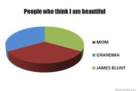 People Who Think I Am Beautiful | WeKnowMemes via Relatably.com