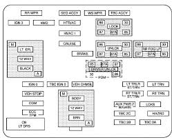 2006 chevy avalanche fuse box diagram diy wiring diagrams \u2022 2006 Cobalt Fuse Box Diagram chevrolet avalanche 2006 fuse box diagram auto genius rh autogenius info 1970 chevy truck fuse box diagram 2009 chevy cobalt fuse box diagram