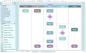 7 Perfect Media Plan Flow Chart Template Photos Tiger Growl