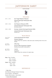 Resume Helper Template Unique For Kitchen Helper Resume Templates Pinterest Sample Resume