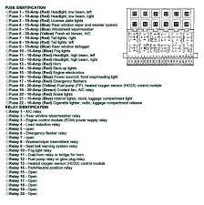 36 fantastic 2002 vw cabrio fuse diagram createinteractions 2002 jetta fuse box diagram at 2002 Jetta Fuse Box