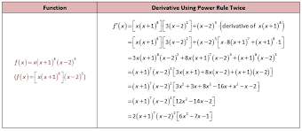 Basic Differentiation Rules Constant Power Product Quotient And
