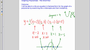 2 tutorial graphing polynomials in factored form