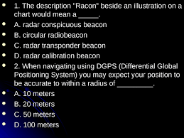 Racon Chart Symbol
