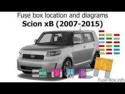 2004 Scion Xb Fuse Box Diagram Nissan Altima Wiring Diagram