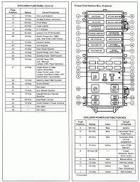 2002 f350 fuse box wiring diagram 2003 ford f350 fuse box layout 7.3 powerstroke wiring diagram at 2002 F350 Wiring Diagram