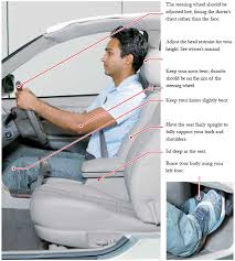 basic driving techniques safe driving safety rules roads roadaritime services