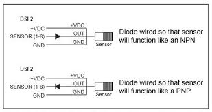 die protection electronic sensor outputs and wiring wintriss push pull sensor wiring showing diode in series