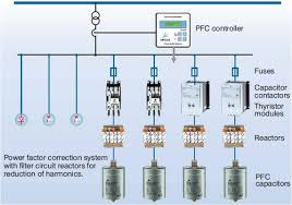 epcos capacitors epcos power factor correction capacitors why capacitor bank connected in delta at Power Factor Correction Capacitor Wiring Diagram