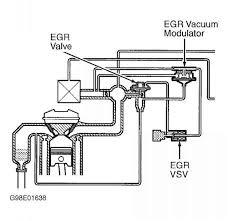 Toyota 2kd Engine Workshop Manual
