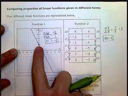 comparing properties of linear