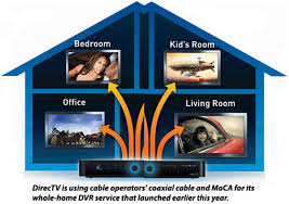 directv wiring diagrams whole home wiring diagram and hernes genie dvr wire diagram home wiring diagrams