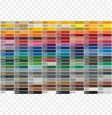 Owder Coating Color Chart Ral Ncs Png Image With