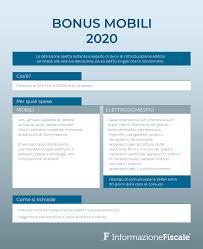 Bonus mobili 2020: requisiti e novità per fruire della detrazione del 50%