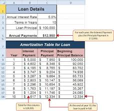 Loan Payoff Schedule Calculator Excel Payoff Schedule Template Actual 360 Amortization