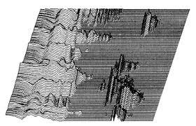 Разработка активного сабвуфера для ПК Курсовая работа страница  Фактически этот график трехмерная поверхность представляет собой изображение спектральной огибающей сигнала