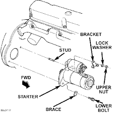how do i replace the starter on a 95 jeep grand cherokee v8 graphic graphic