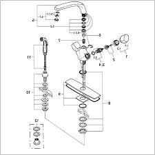 moen push pull shower faucet a guide on grohe parts chicago grohe grotherm f 3handle