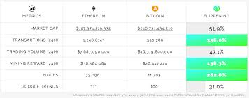 26 lakhs) as of today, but you don't need to buy a whole coin to start your bitcoin investment. Reddit Ens Ethereum Bitcoin Iota Trading Fee Profit Calculator