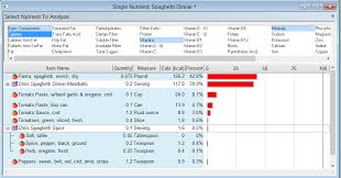 genesis single nutrient