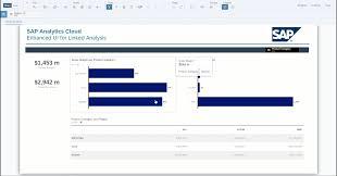 Enhanced Linked Analysis In Sap Analytics Cloud Sap