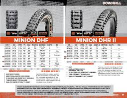 The Complete Guide To Maxxis Mountain Bike Tires