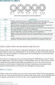 Download Diamond Clarity Chart 2 For Free Tidytemplates