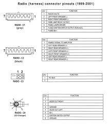 chrysler radio wiring diagrams 2005 chrysler sebring radio wiring diagram at 2001 Chrysler Sebring Wiring Diagram