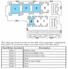where is the fuse box location for 2004 lincon navigator fixya check this fuse diagram for remove the flasher relay