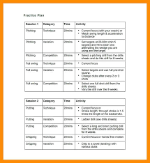 Football Practice Plan Template Youth Outline Images Of