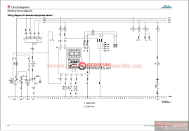 clark electric forklift wiring diagram images clark forklift typical forklift wiring diagram wire and schematics