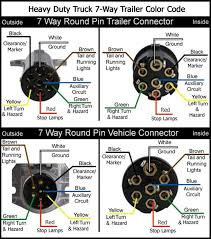 5 pin trailer wiring diagram solidfonts 2007 f150 quick trailer wiring install forums 5 wire trailer wiring diagram nilza 7 pin round