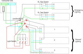 light switch wiring push in cleaver emergency switch wiring diagram light switch wiring push in emergency switch wiring diagram wiring diagram electricity rh vehiclewiring today push