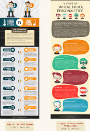 infographics motivation where and how to use these infographics