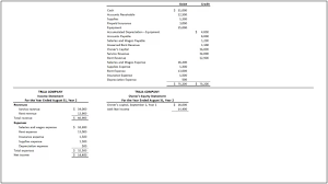 How To Prepare Financial Statements From Adjusted Trial Balance
